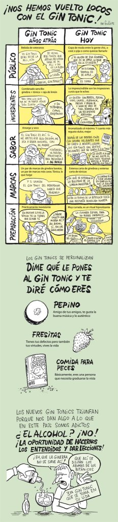 gintonic_guille_620x2734